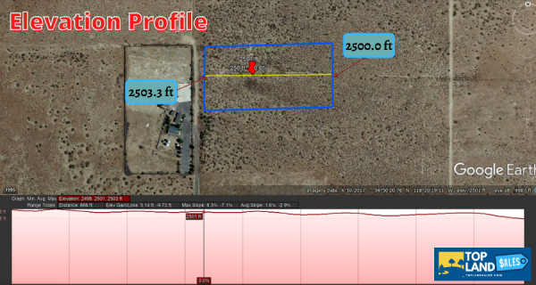 5.01 Acres for Sale in Rosamond, CA