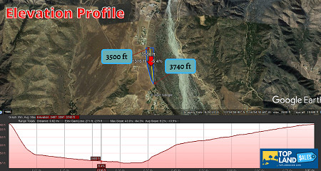 15.18 Acres for Sale in Banning, CA